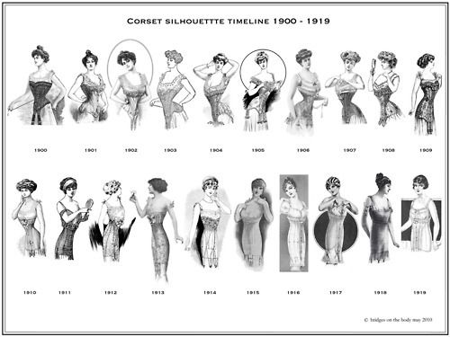 Corsetry Through The Years